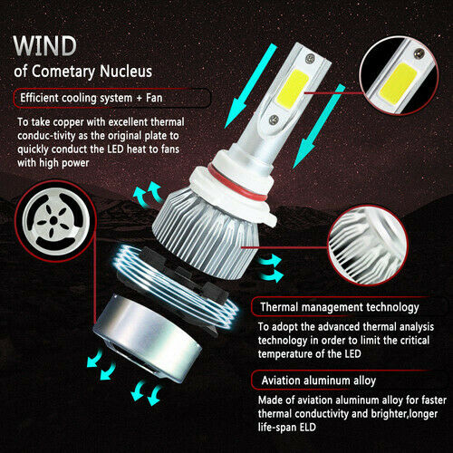 6X 8000K LED Headlight Fog Light Upgrade For 2007-2013 GMC Sierra 1500 2500 3500