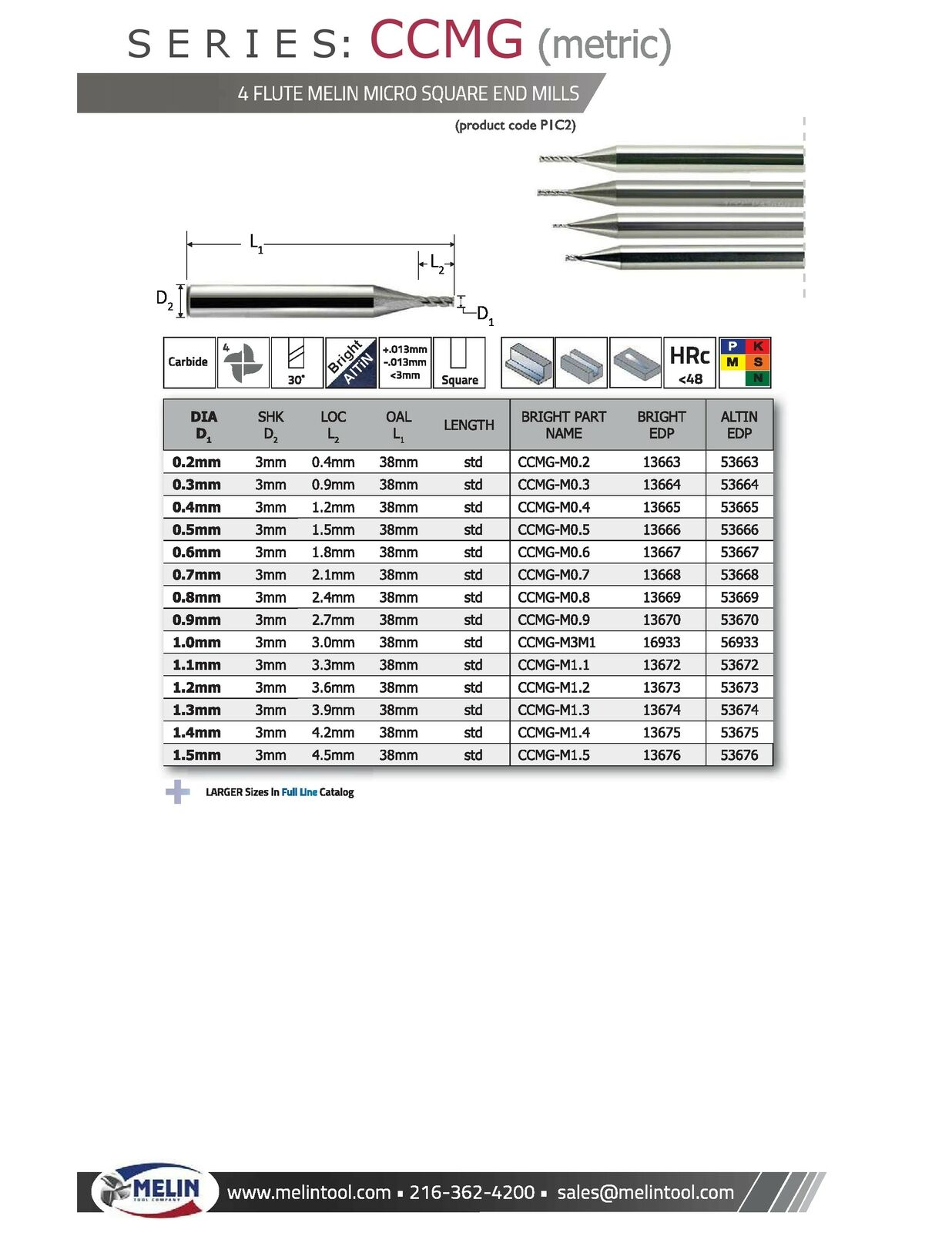 ".059/"" Diameter Ball End Standard Length 4 Flute AlTiN Melin Carbide End Mill"
