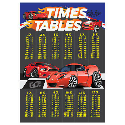 Times Tables Postermaths Wall Chart Multiplications EducationalEnfant Kids