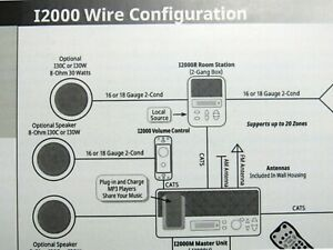 Wondrous Wiring Guide For Intrasonic I2000 Retro M Home Intercom System Ebay Wiring Cloud Brecesaoduqqnet