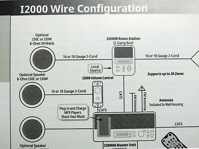 Wiring Guide for IntraSonic i2000 /& RETRO-M Home Intercom System