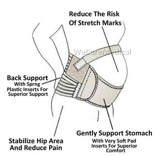 FDA Approved Maternity Belt Pregnancy Support Belly Back Brace White Brand New