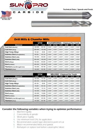 """1//8/"""" 60° Included 4 Flute Single End Carbide Chamfering Tool TiALN Coated USA"""