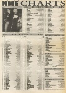 NME-CHARTS-FOR-31-8-1985-MADONNAS-INTO-THE-GRO0VE-WAS-NO-1