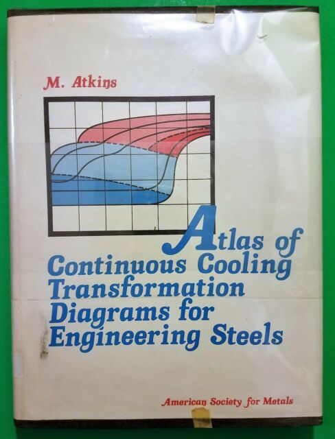 Atlas of Continuous Cooling Transformation Diagrams for Engineering Steels
