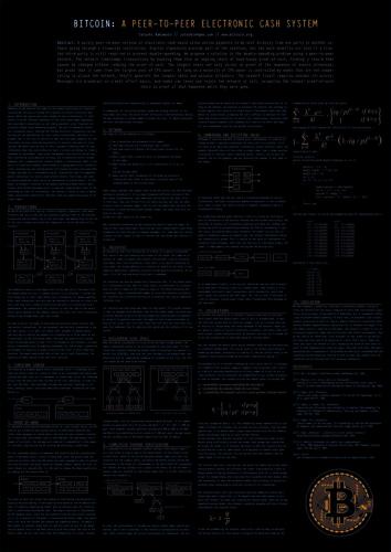 Poster Plakat BTC Whitepaper Satoshi Nakamoto Crypto Currency