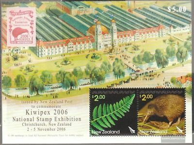 Strong-Willed New Zealand Block204 complete.issue. Fine Used Cancelled 2006 Kiwipex