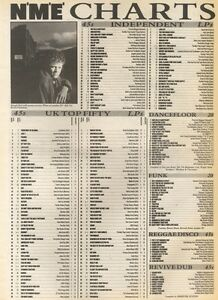 NME-CHARTS-FOR-27-7-1985-THERE-MUST-BE-AN-ANGEL-BY-THE-EURYTHMICS-WAS-NO-1