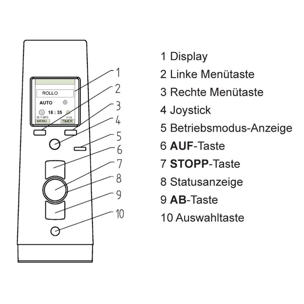 868/MHz elero trasmettitore controllo radio tempotel 2/Bianco Puro 1/canali 10/