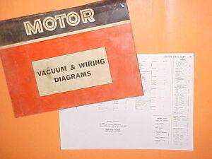 1967 1968 1969 1970 1971 buick riviera electra wildcat vacuum image is loading 1967 1968 1969 1970 1971 buick riviera electra