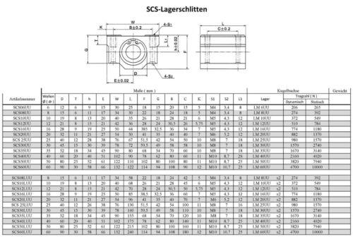 Cuscinetti lineari lineare CARRELLO SLITTA lineare scs16uu per 16 mm ALBERO etscs 16uu