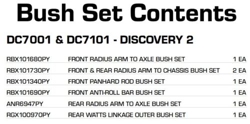 Britpart Suspension Bush Kit Discovery 2 DC7001