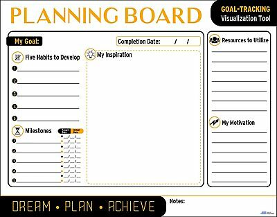 Personal Planning Success Board Dry Wet Erase Poster