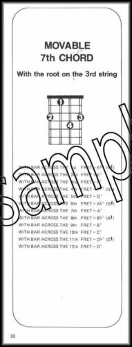 Mandolin Chord Dictionary Chord Book  An Alfred Handy Guide