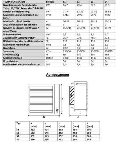 Reventon//blowair s4//59kw-lufterhitzer hallenheizung completamente set Max