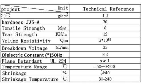 0.8-30mm Silicone Rubber Gray Heat Shrink Tubing Flexible Heatshrink Tube 2500V