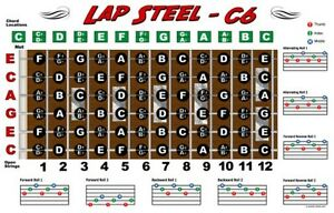 Basic Theory of the Standard E9th Tuning  The Pedal Steel