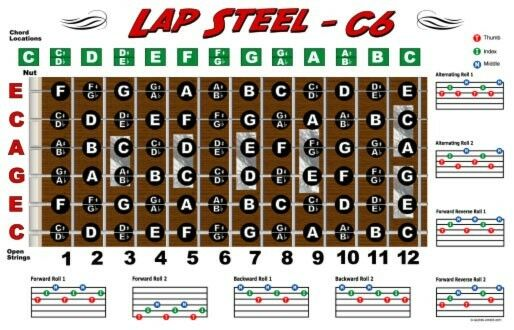 Buy Lap Steel Guitar Fretboard Wall Chart Poster C6 Tuning Notes