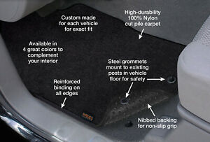 Mercury Marauder Dash Cover Mat Pad Custom Carpet, Black Fits 2003-2004