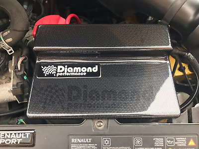 ALL MODELS,FUSE BOX COVER,Carbon Fibre Effect*OFFER* RENAULT CLIO 4,MK4