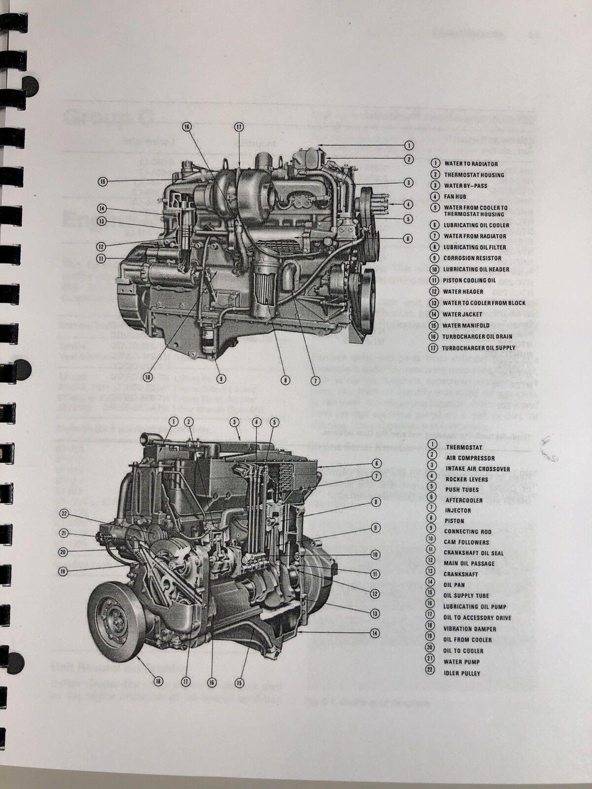 Cummins 335 350 365 400 Engine Service Repair Manual Shop Overhaul 855ci |  eBay