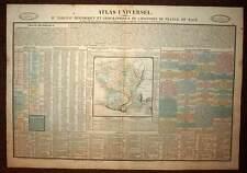Atlas carte universel des sciences DUVAL, TABLEAU DE L'HISTOIRE DE FRANCE II