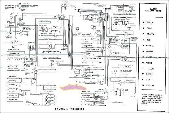 JAGUAR WIRING DIAGRAM ELECTRICAL XKE E TYPE 4.2 S2 1969-1971 on