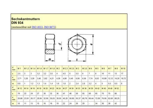 M12 M14x1,5 M16x1,5 M16 DIN982 Mutter Sechskantmutter Edelstahl A2//A4 M10
