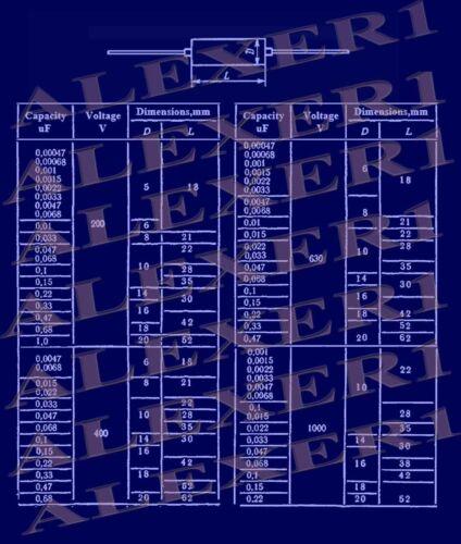 20pcs 680pF 200V K40Y-9 PIO Paper in Oil Capacitors NOS