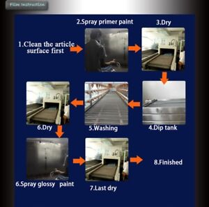 Details about Hydrographics water-transfer printing Complete Start up kit  Manual PDF help book