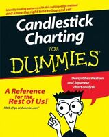 Candlestick Charting For Dummies By Russell Rhoads, (paperback), For Dummies , N