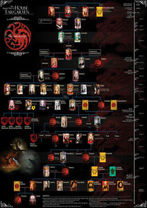 Game of Thrones, Family Tree Of House Targaryen Big Poster, Various Game Of Thrones Family Tree on true detective family tree, sofia the first family tree, vikings family tree, a game of thrones: genesis, a game of thrones collectible card game, bates motel family tree, guardians of the galaxy family tree, a game of thrones, wizards of waverly place family tree, once upon a time family tree, a storm of swords, modern family family tree, a clash of kings, the amazing world of gumball family tree, wolfblood family tree, dexter family tree, orphan black family tree, sopranos family tree, themes in a song of ice and fire, a feast for crows, tyrion lannister family tree, a song of ice and fire, lost family tree, works based on a song of ice and fire, the simpsons family tree, that's so raven family tree, mom family tree, legends family tree, hemlock grove family tree,