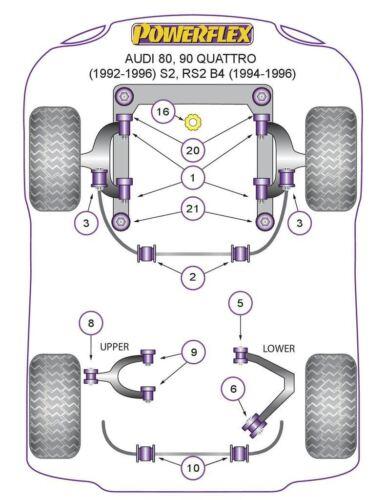 For Audi S2 B4 1994-1996 PowerFlex Front Subframe Front Bush
