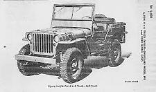 TM 9-803 Willys Overland MB and Ford Model GPW Jeep Service Repair Manual  ON CD