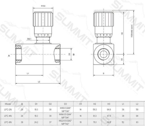 """1//4/"""" NPT Hidráulico en línea de la válvula de control de flujo variable ajustable"""