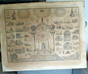 1839-LARGE-VICTORIAN-MASONIC-BOARD-MOUNTED-ETCHING-PRINT-PLATE