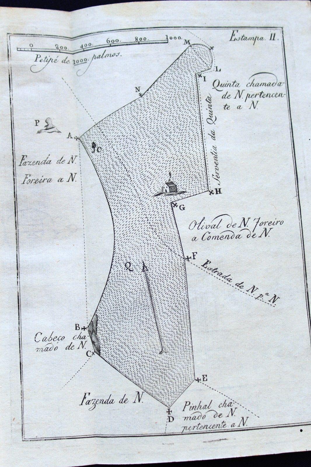 1806 Rare Monograph Land Demarcation Surveying Inheritances Law of Land