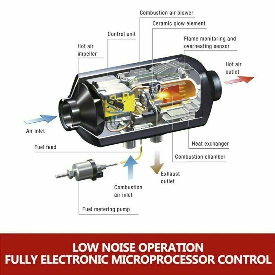 Helt nyt Kinafyr, 5kw, 12v, luft, dieselvarmer/...