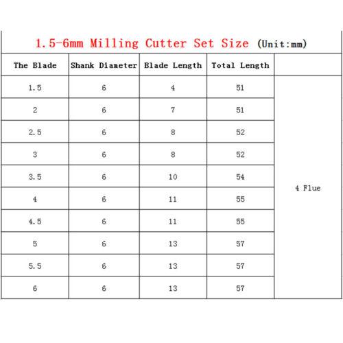 10x 1.5-6mm HSS Straight Shank 4 Flue End Mill Cutter CNC Drill Bit Tool SeYNKV