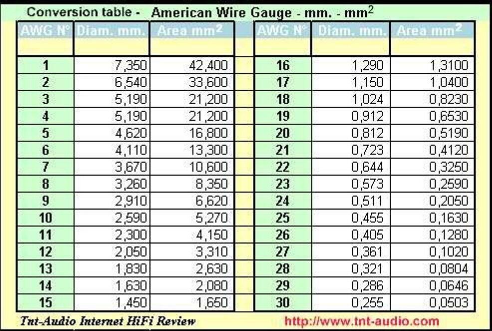 Oldest western electric wax soild wire green 22ga 197m 16ga 58m oldest western electric wax soild wire green 22ga 197m 16ga 58m keyboard keysfo Image collections
