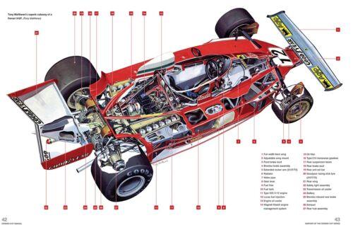 Fanartikel Buch book 312 T T2 T3 T4 T5 T6 data Lauda Owners ...