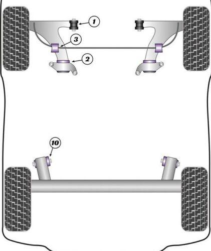 Powerflex Front Anti Roll Bar Bush PFF25-503-24 For Honda Civic Mk8 FK//FN