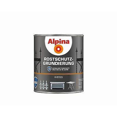 Alpina Rostschutz Grundierung - Zuverlässiger Schutz vor Rost