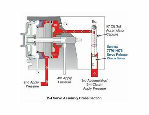 servodiagram basic electronics wiring diagram Servo Spec Sheet tom servo diagram wiring diagramservo parts diagram 11 www crest3dwhite de \\\\u20224l60e servo diagram