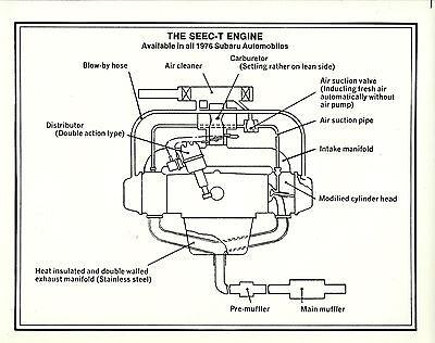 1976 Subaru Seec-t Motore/motor Factory Press Foto ? Brochure &.