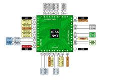 Bestücktes USB (-HUB) Netzwerk & GPIO Adapterboard mit LAN9512 (vorprogrammiert)