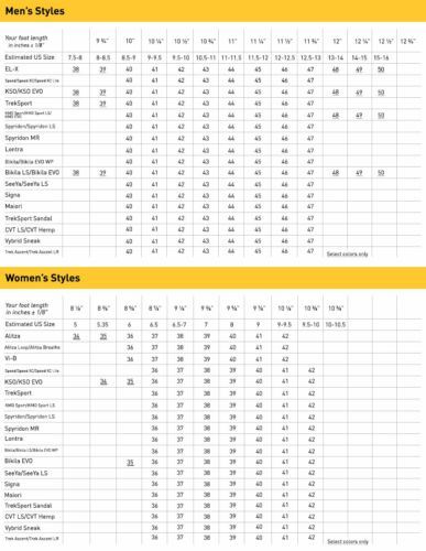 Vibram Doigts Femmes Neuf De 42 Tailles V Noires aqua Cinq 36 ggwqarP