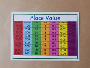 place value a4 poster numeracy ks2 ks3 mathematics teaching resources ebay. Black Bedroom Furniture Sets. Home Design Ideas