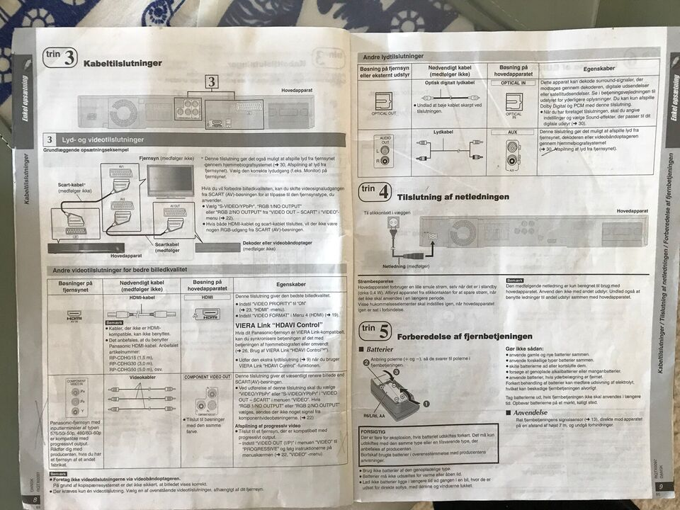 Surround-anlæg, Panasonic SC-PT860, Perfekt
