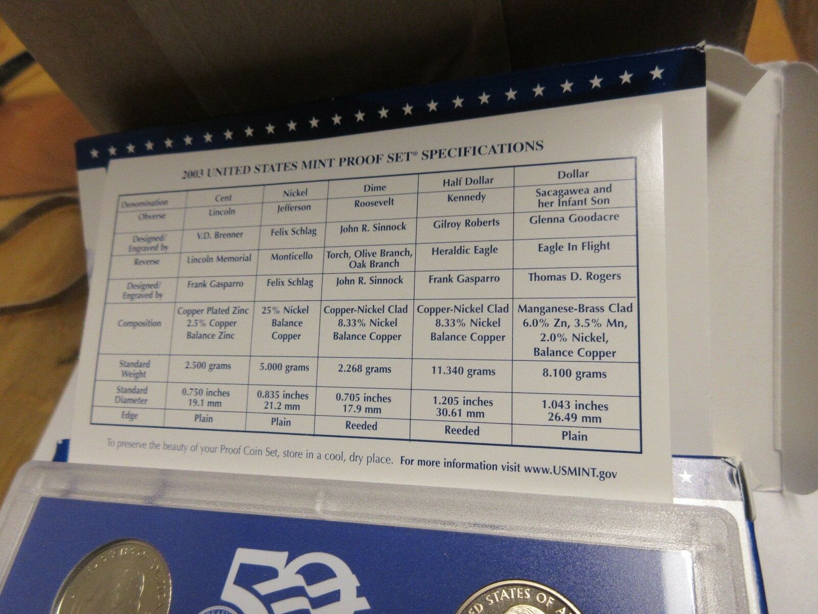 2003 United States Mint Proof Set Lot of 5 Sets